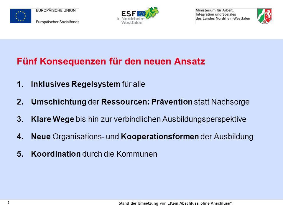 """3 Stand der Umsetzung von """"Kein Abschluss ohne Anschluss"""" Fünf Konsequenzen für den neuen Ansatz  Inklusives Regelsystem für alle  Umschichtung de"""
