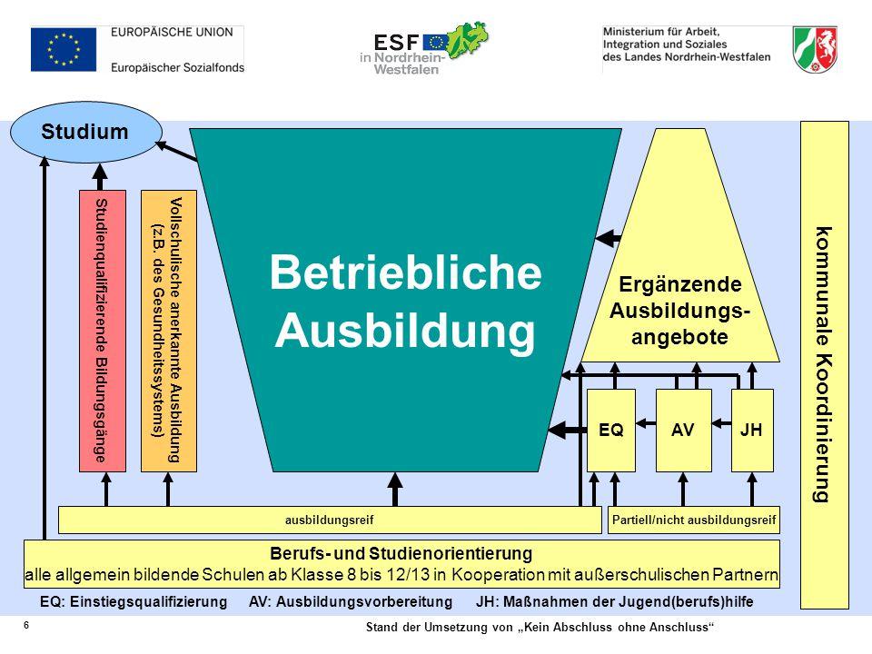 """6 Stand der Umsetzung von """"Kein Abschluss ohne Anschluss"""" kommunale Koordinierung Berufs- und Studienorientierung alle allgemein bildende Schulen ab K"""