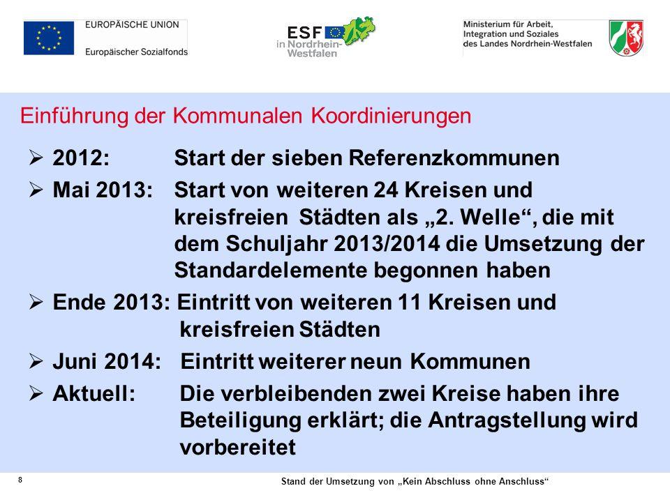 """8 Stand der Umsetzung von """"Kein Abschluss ohne Anschluss""""  2012: Start der sieben Referenzkommunen  Mai 2013: Start von weiteren 24 Kreisen und krei"""