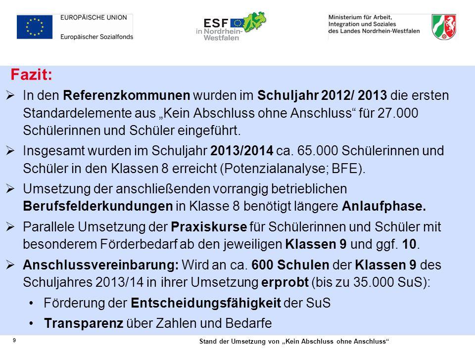 """9 Stand der Umsetzung von """"Kein Abschluss ohne Anschluss"""" Fazit:  In den Referenzkommunen wurden im Schuljahr 2012/ 2013 die ersten Standardelemente"""