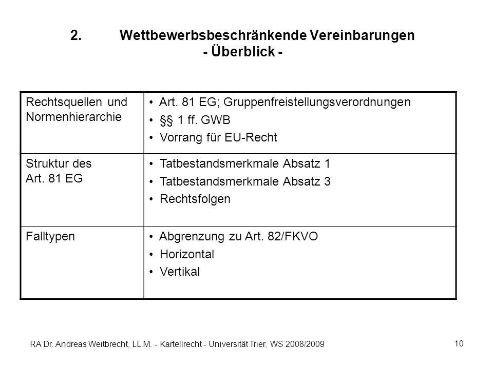 RA Dr. Andreas Weitbrecht, LL.M. - Kartellrecht - Universität Trier, WS 2008/2009 10 2. Wettbewerbsbeschränkende Vereinbarungen - Überblick - Rechtsqu