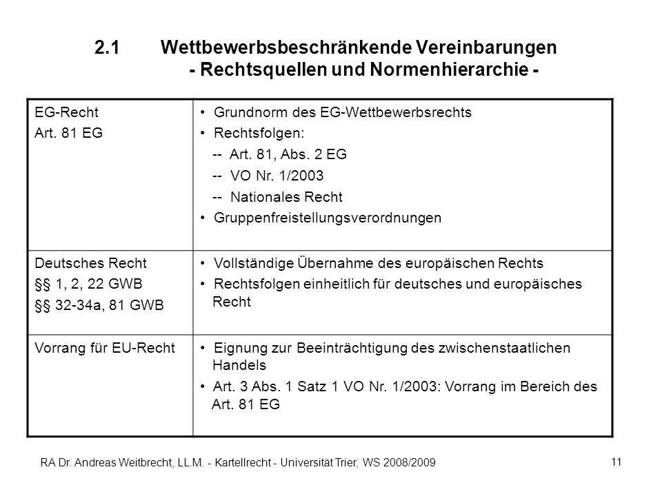 RA Dr. Andreas Weitbrecht, LL.M. - Kartellrecht - Universität Trier, WS 2008/2009 11 2.1 Wettbewerbsbeschränkende Vereinbarungen - Rechtsquellen und N