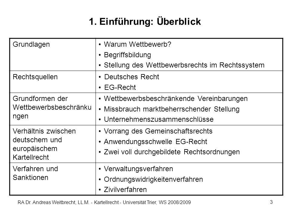 RA Dr. Andreas Weitbrecht, LL.M. - Kartellrecht - Universität Trier, WS 2008/2009 3 GrundlagenWarum Wettbewerb? Begriffsbildung Stellung des Wettbewer