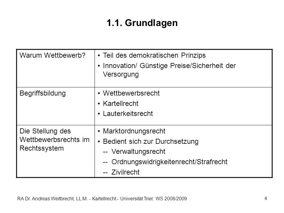 RA Dr. Andreas Weitbrecht, LL.M. - Kartellrecht - Universität Trier, WS 2008/2009 4 1.1. Grundlagen Warum Wettbewerb?Teil des demokratischen Prinzips