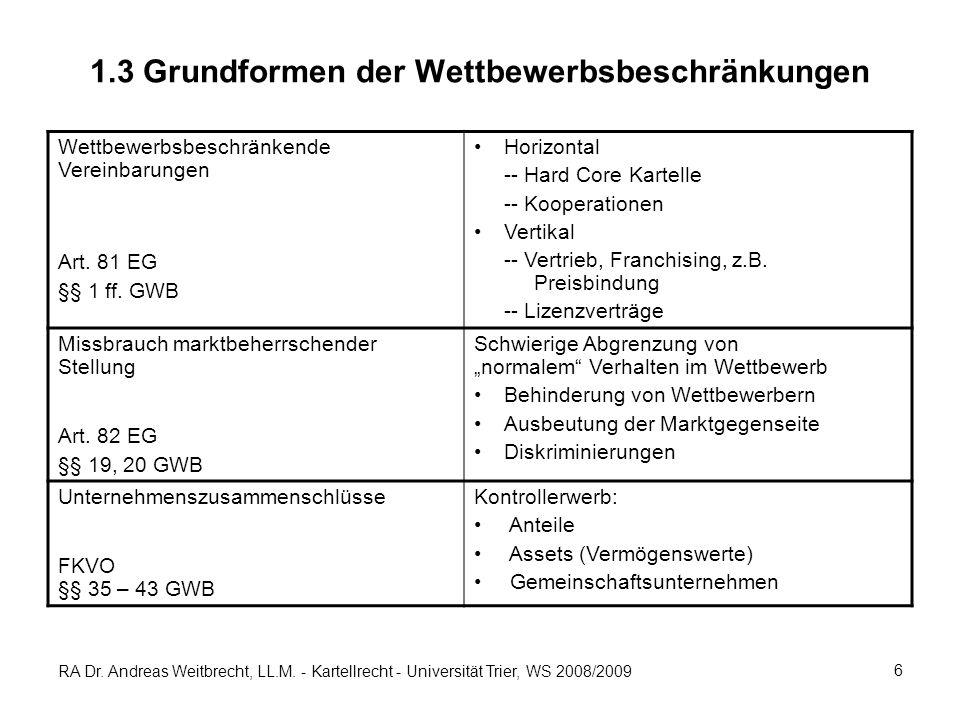 RA Dr. Andreas Weitbrecht, LL.M. - Kartellrecht - Universität Trier, WS 2008/2009 6 1.3 Grundformen der Wettbewerbsbeschränkungen Wettbewerbsbeschränk