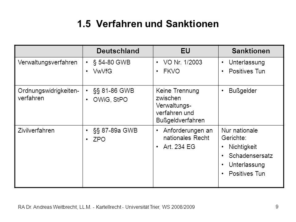 RA Dr. Andreas Weitbrecht, LL.M. - Kartellrecht - Universität Trier, WS 2008/2009 9 1.5 Verfahren und Sanktionen DeutschlandEUSanktionen Verwaltungsve