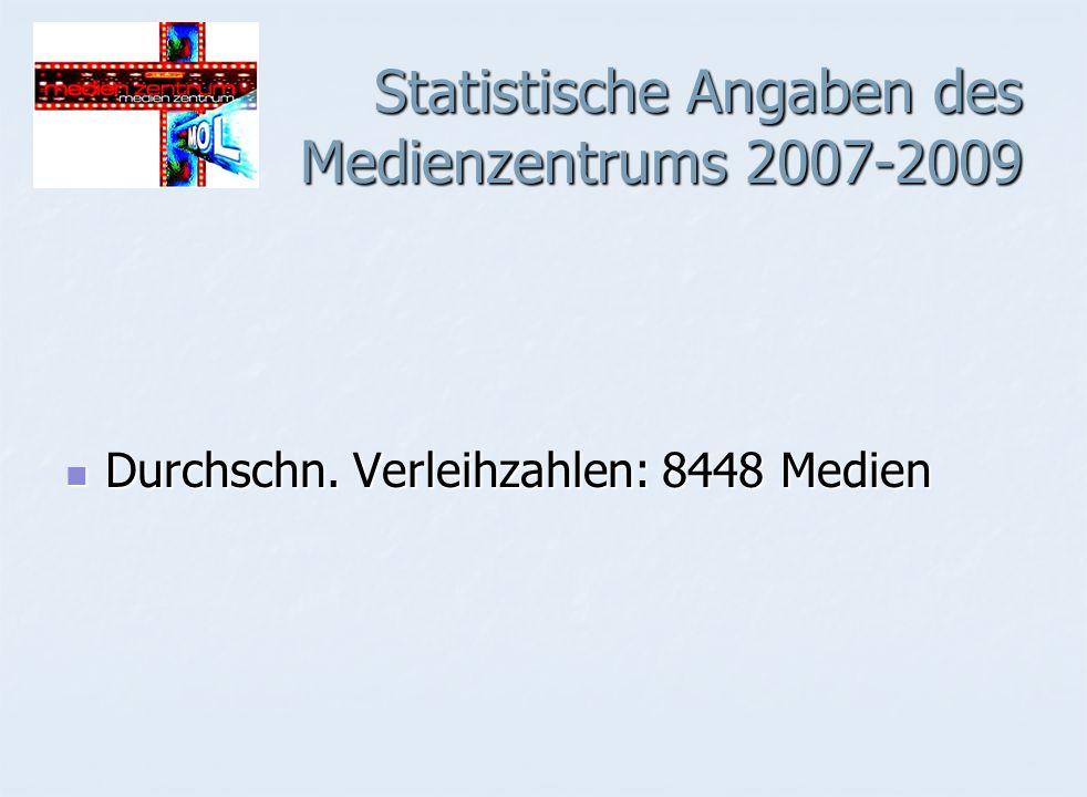 Statistische Angaben des Medienzentrums 2007-2009 Durchschn. Verleihzahlen: 8448 Medien Durchschn. Verleihzahlen: 8448 Medien