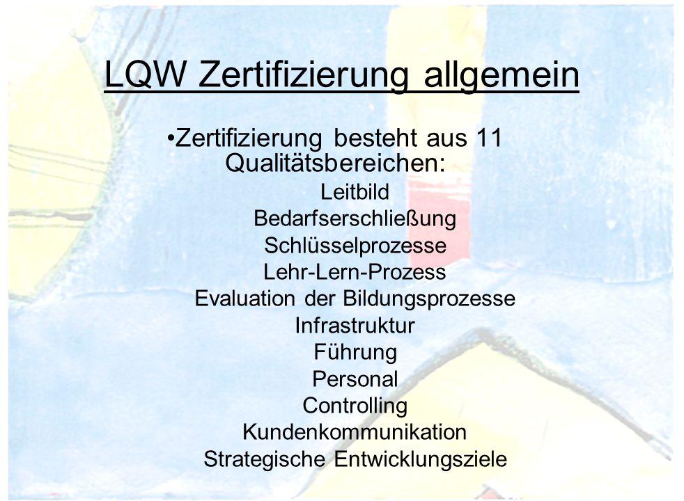 LQW Zertifizierung allgemein Zertifizierung besteht aus 11 Qualitätsbereichen: Leitbild Bedarfserschließung Schlüsselprozesse Lehr-Lern-Prozess Evaluation der Bildungsprozesse Infrastruktur Führung Personal Controlling Kundenkommunikation Strategische Entwicklungsziele