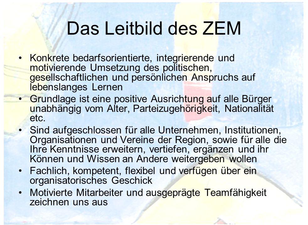 Das Leitbild des ZEM Konkrete bedarfsorientierte, integrierende und motivierende Umsetzung des politischen, gesellschaftlichen und persönlichen Anspru