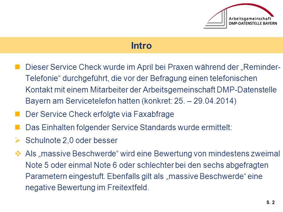 """S. 2 Dieser Service Check wurde im April bei Praxen während der """"Reminder- Telefonie"""" durchgeführt, die vor der Befragung einen telefonischen Kontakt"""