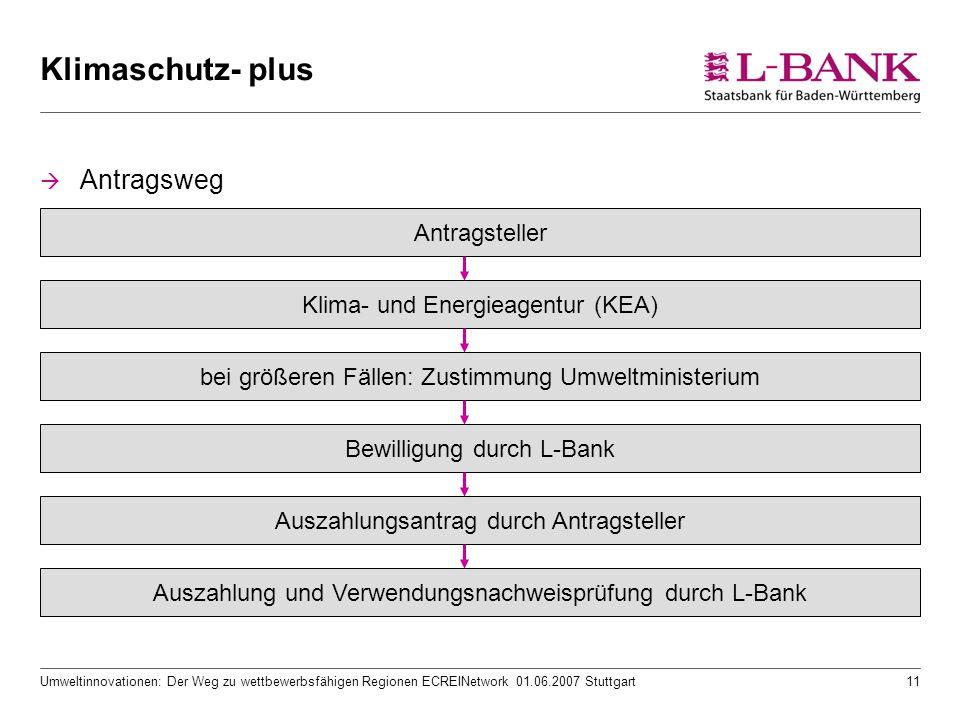 Umweltinnovationen: Der Weg zu wettbewerbsfähigen Regionen ECREINetwork 01.06.2007 Stuttgart11 Klimaschutz- plus  Antragsweg Antragsteller Klima- und