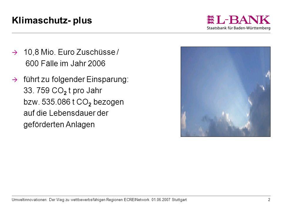Umweltinnovationen: Der Weg zu wettbewerbsfähigen Regionen ECREINetwork 01.06.2007 Stuttgart2 Klimaschutz- plus  10,8 Mio. Euro Zuschüsse / 600 Fälle