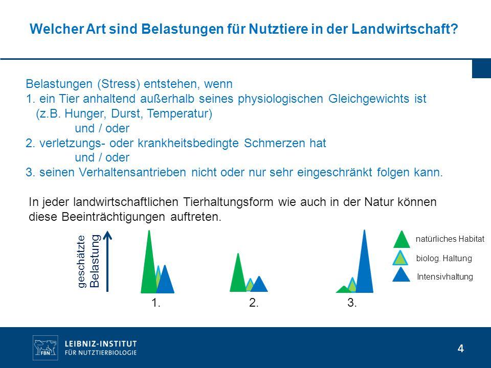 5 Welcher Art sind Belastungen für Nutztiere in der Landwirtschaft.