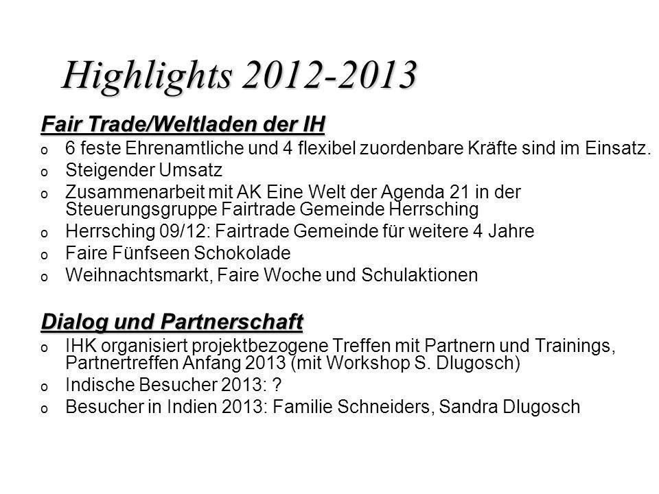 Highlights 2012-2013 Fair Trade/Weltladen der IH o o 6 feste Ehrenamtliche und 4 flexibel zuordenbare Kräfte sind im Einsatz. o o Steigender Umsatz o