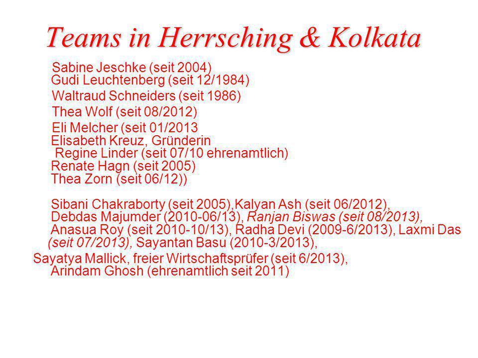 Teams in Herrsching & Kolkata Sabine Jeschke (seit 2004) Gudi Leuchtenberg (seit 12/1984) Waltraud Schneiders (seit 1986) Thea Wolf (seit 08/2012) Eli