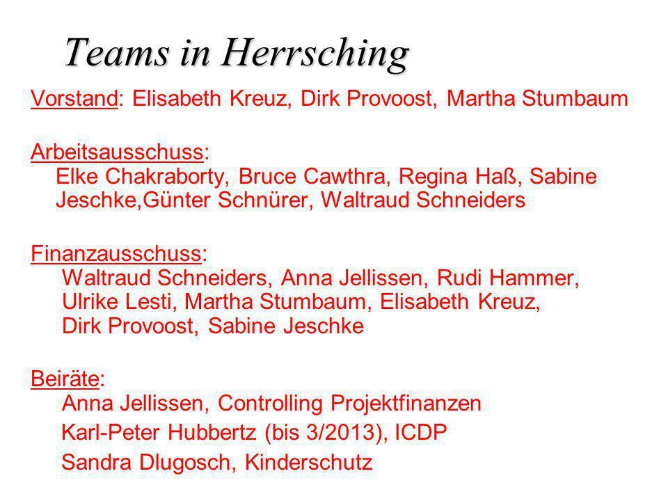 Teams in Herrsching Vorstand: Elisabeth Kreuz, Dirk Provoost, Martha Stumbaum Arbeitsausschuss: Elke Chakraborty, Bruce Cawthra, Regina Haß, Sabine Je