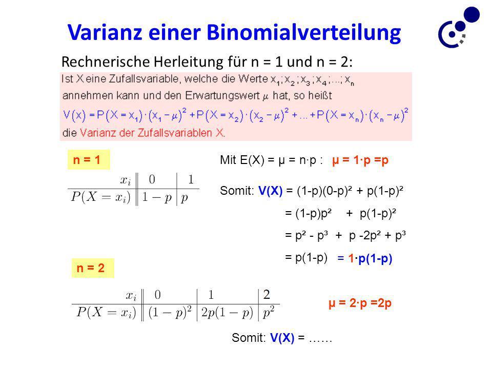 Varianz einer Binomialverteilung Rechnerische Herleitung für n = 1 und n = 2: n = 1Mit E(X) = µ = n·p :µ = 1·p =p Somit: V(X) = (1-p)(0-p)² + p(1-p)²