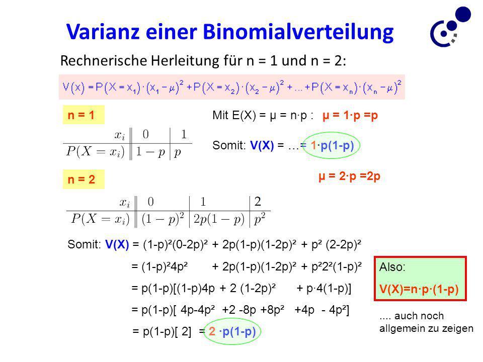 Varianz einer Binomialverteilung Rechnerische Herleitung für n = 1 und n = 2: n = 1Mit E(X) = µ = n·p :µ = 1·p =p Somit: V(X) = …= 1·p(1-p) n = 2 µ =