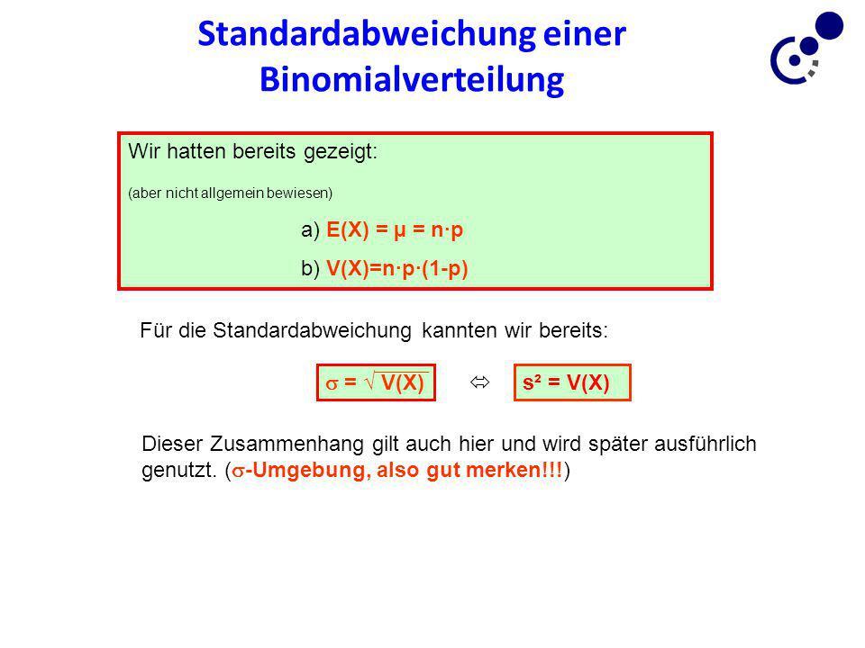 Standardabweichung einer Binomialverteilung Wir hatten bereits gezeigt: (aber nicht allgemein bewiesen) a) E(X) = µ = n·p b) V(X)=n·p·(1-p) Für die St