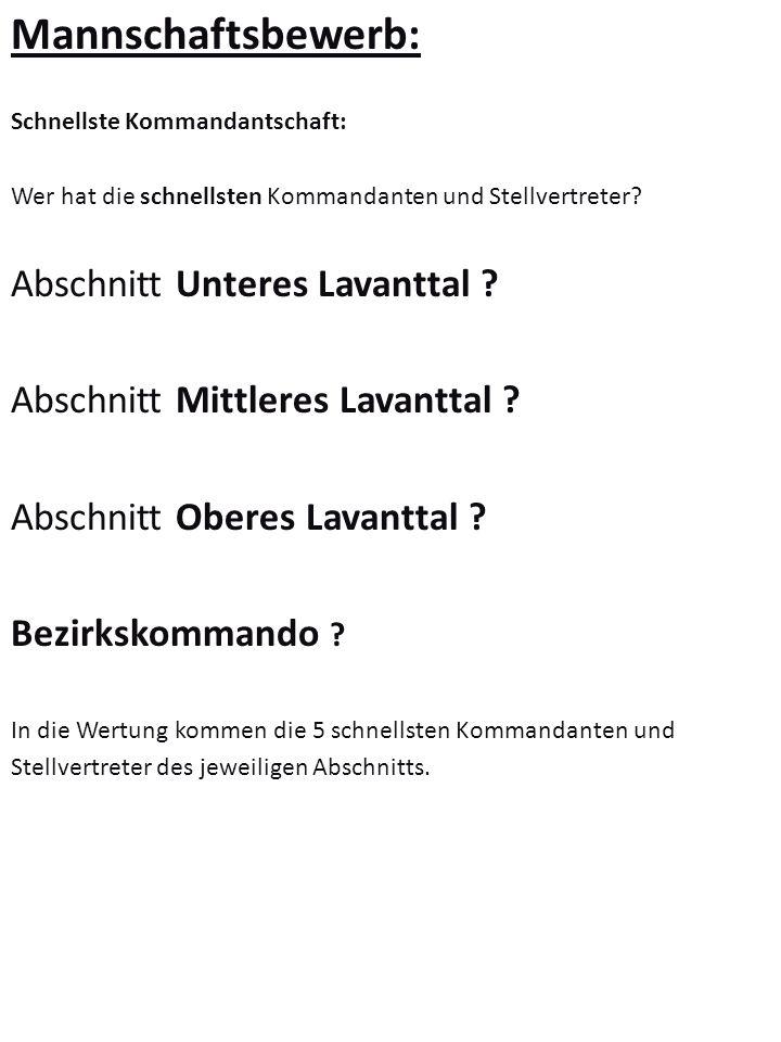 Mannschaftsbewerb: Schnellste Kommandantschaft: Wer hat die schnellsten Kommandanten und Stellvertreter.