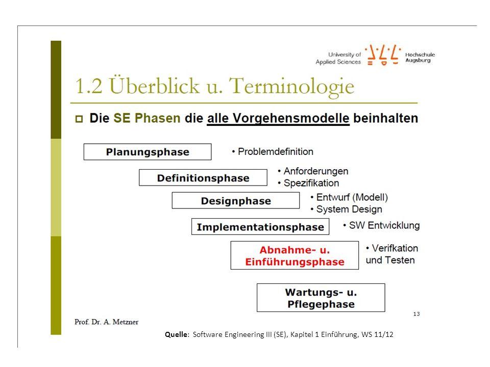 Quelle: Software Engineering III (SE), Kapitel 1 Einführung, WS 11/12