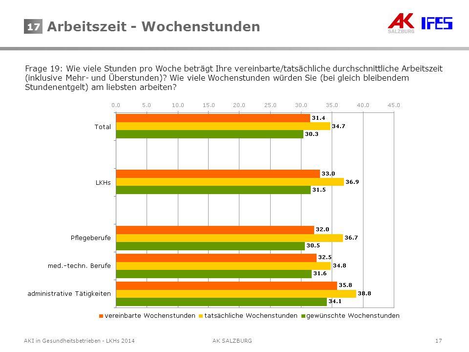 17AKI in Gesundheitsbetrieben - LKHs 2014AK SALZBURG 17 Frage 19: Wie viele Stunden pro Woche beträgt Ihre vereinbarte/tatsächliche durchschnittliche