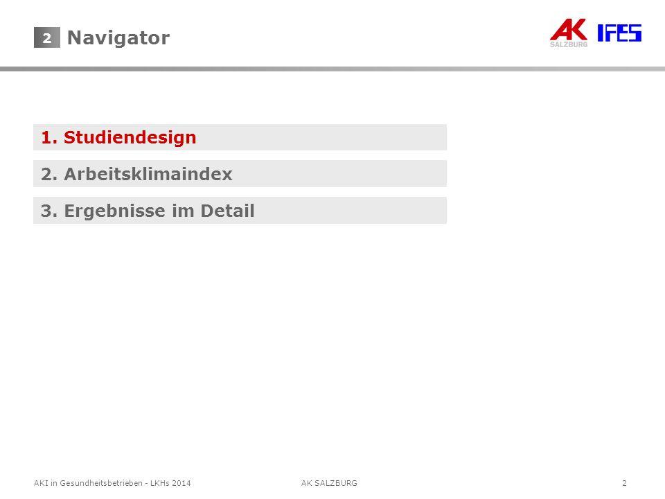 2AKI in Gesundheitsbetrieben - LKHs 2014AK SALZBURG 2 Navigator 1. Studiendesign 2. Arbeitsklimaindex 3. Ergebnisse im Detail