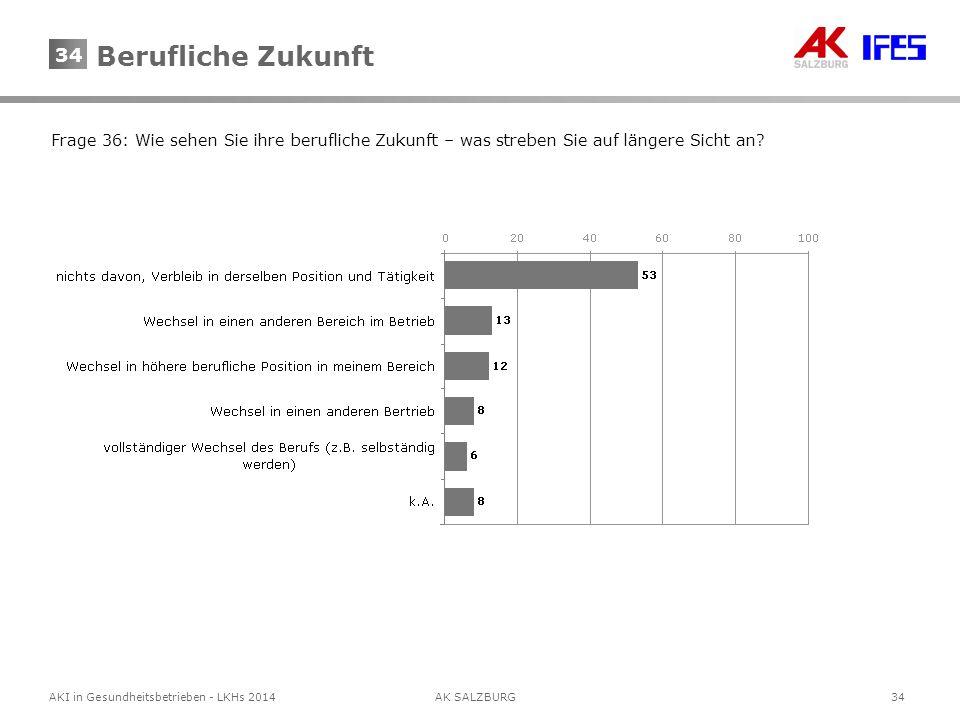34AKI in Gesundheitsbetrieben - LKHs 2014AK SALZBURG 34 Frage 36: Wie sehen Sie ihre berufliche Zukunft – was streben Sie auf längere Sicht an? Berufl