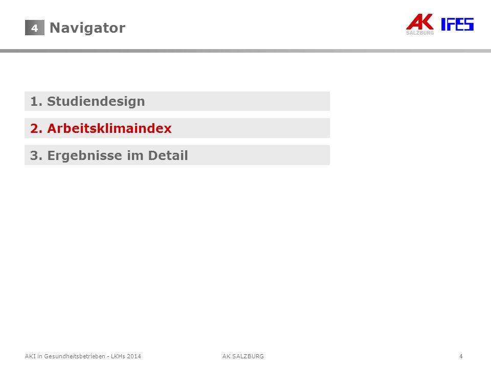 4AKI in Gesundheitsbetrieben - LKHs 2014AK SALZBURG 4 Navigator 1. Studiendesign 2. Arbeitsklimaindex 3. Ergebnisse im Detail