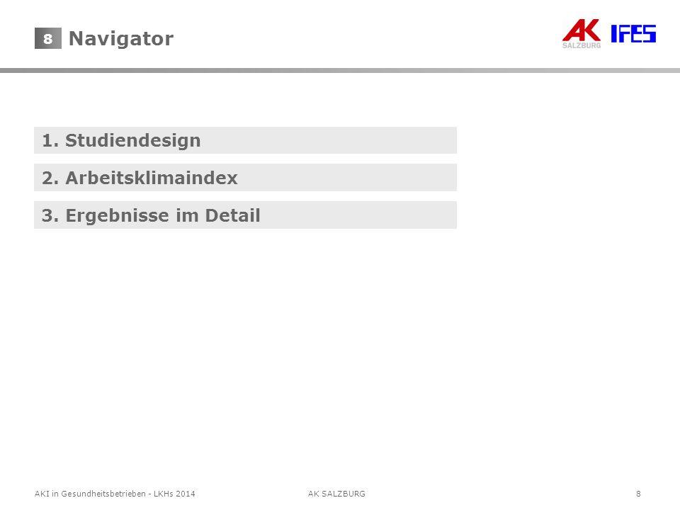 8AKI in Gesundheitsbetrieben - LKHs 2014AK SALZBURG 8 Navigator 1. Studiendesign 2. Arbeitsklimaindex 3. Ergebnisse im Detail