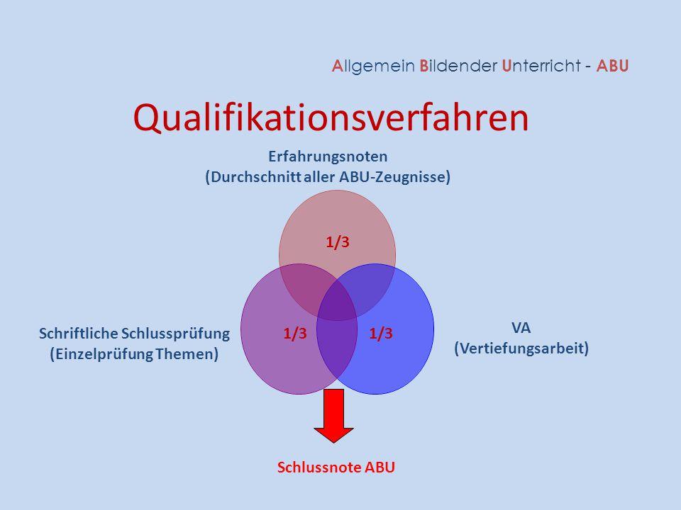Qualifikationsverfahren Erfahrungsnoten (Durchschnitt aller ABU-Zeugnisse) Schriftliche Schlussprüfung (Einzelprüfung Themen) VA (Vertiefungsarbeit) S