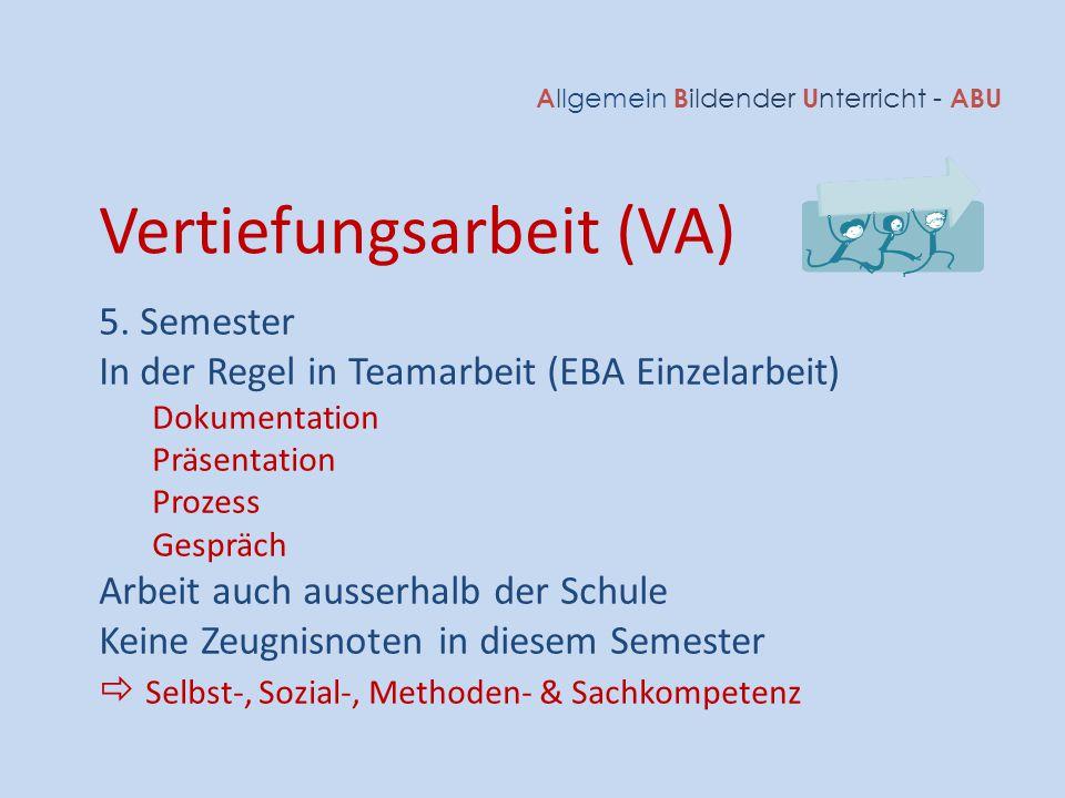 5. Semester In der Regel in Teamarbeit (EBA Einzelarbeit) Dokumentation Präsentation Prozess Gespräch Arbeit auch ausserhalb der Schule Keine Zeugnisn