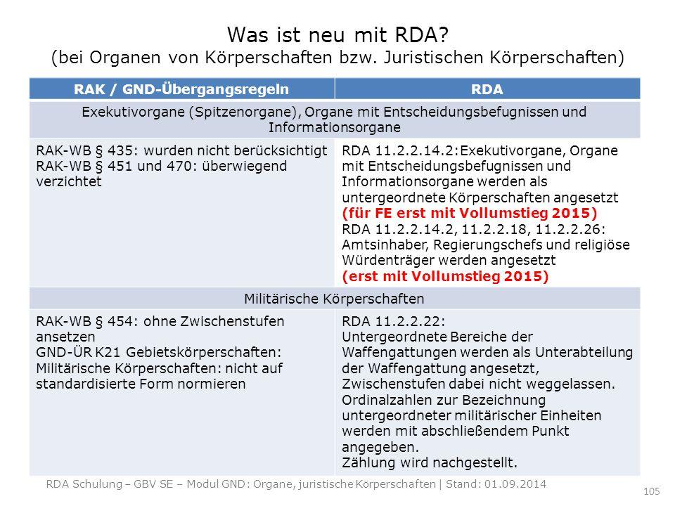 Was ist neu mit RDA? (bei Organen von Körperschaften bzw. Juristischen Körperschaften) RAK / GND-ÜbergangsregelnRDA Exekutivorgane (Spitzenorgane), Or
