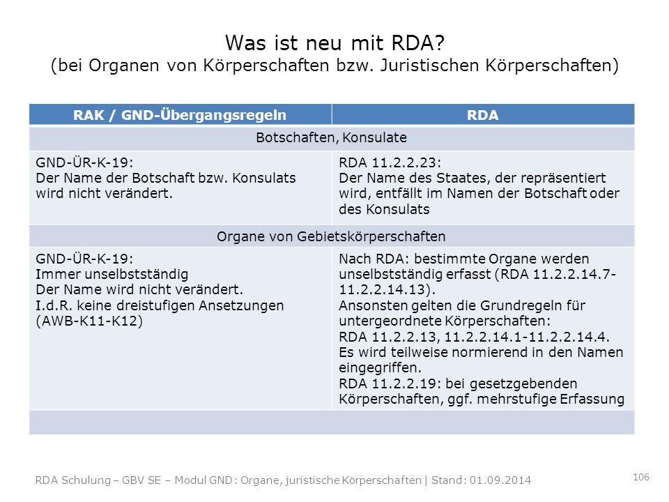 Was ist neu mit RDA? (bei Organen von Körperschaften bzw. Juristischen Körperschaften) RAK / GND-ÜbergangsregelnRDA Botschaften, Konsulate GND-ÜR-K-19