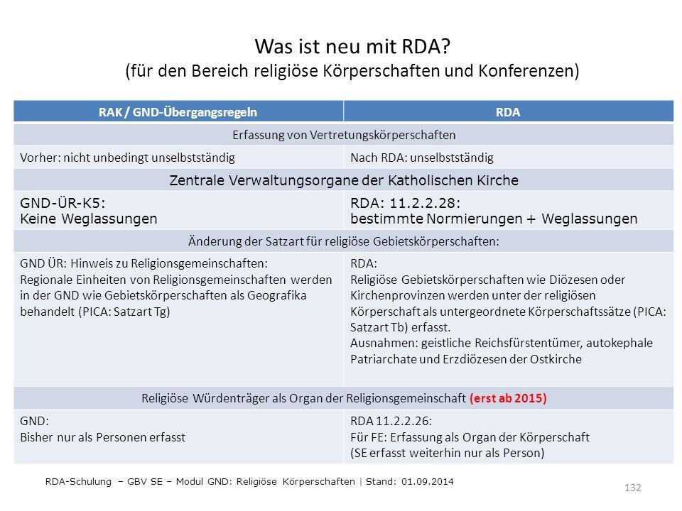 Was ist neu mit RDA? (für den Bereich religiöse Körperschaften und Konferenzen) RAK / GND-ÜbergangsregelnRDA Erfassung von Vertretungskörperschaften V