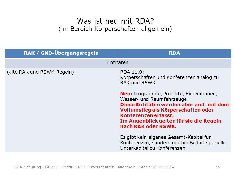 Was ist neu mit RDA? (im Bereich Körperschaften allgemein) RAK / GND-ÜbergangsregelnRDA Entitäten (alte RAK und RSWK-Regeln)RDA 11.0: Körperschaften u