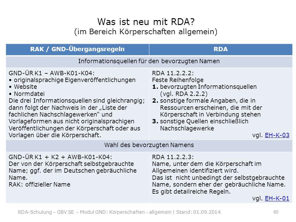 Was ist neu mit RDA? (im Bereich Körperschaften allgemein) RAK / GND-ÜbergangsregelnRDA Informationsquellen für den bevorzugten Namen GND-ÜR K1 – AWB-