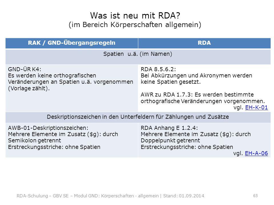 Was ist neu mit RDA? (im Bereich Körperschaften allgemein) RAK / GND-ÜbergangsregelnRDA Spatien u.ä. (im Namen) GND-ÜR K4: Es werden keine orthografis
