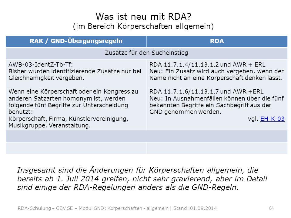 Was ist neu mit RDA? (im Bereich Körperschaften allgemein) RAK / GND-ÜbergangsregelnRDA Zusätze für den Sucheinstieg AWB-03-IdentZ-Tb-Tf: Bisher wurde
