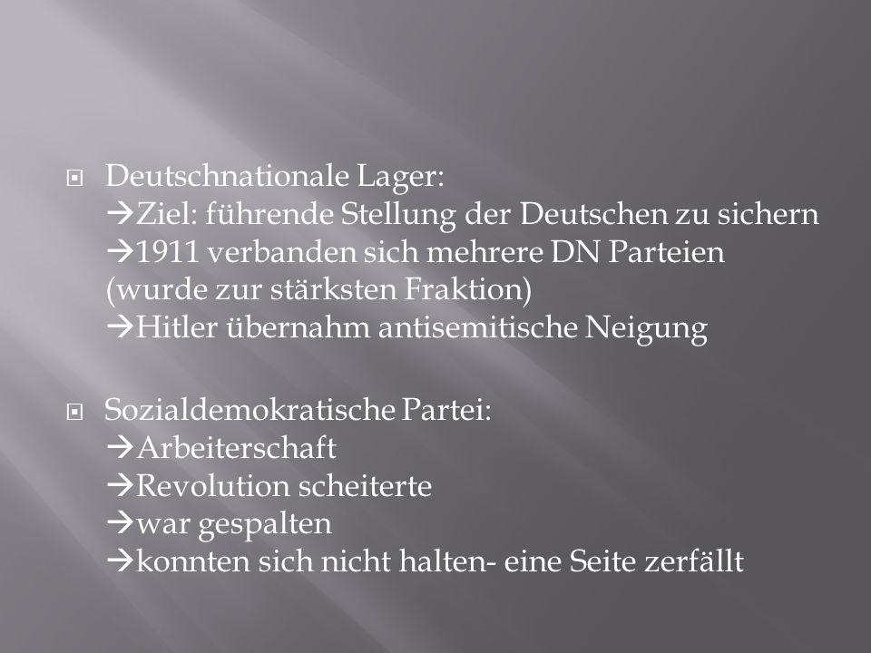  Deutschnationale Lager:  Ziel: führende Stellung der Deutschen zu sichern  1911 verbanden sich mehrere DN Parteien (wurde zur stärksten Fraktion)