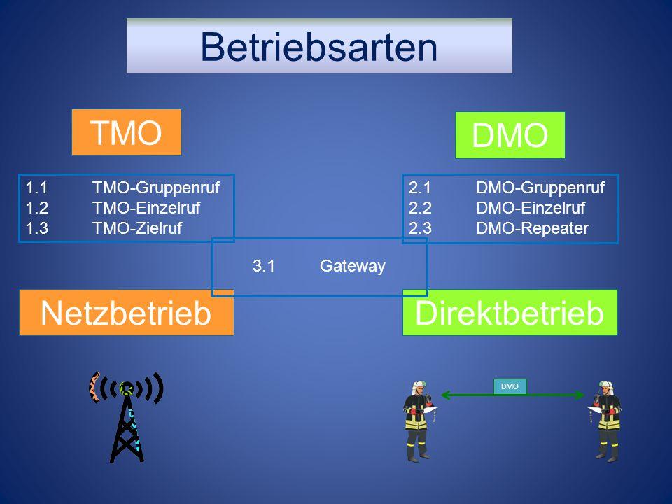 DMO Betriebsarten TMO DMO 1.1TMO-Gruppenruf 1.2TMO-Einzelruf 1.3TMO-Zielruf 2.1DMO-Gruppenruf 2.2DMO-Einzelruf 2.3DMO-Repeater NetzbetriebDirektbetrie