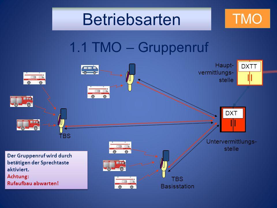 Betriebsarten TMO 1.1 TMO – Gruppenruf DXT TBS Basisstation Untervermittlungs- stelle DXTT Haupt- vermittlungs- stelle DXT Der Gruppenruf wird durch b