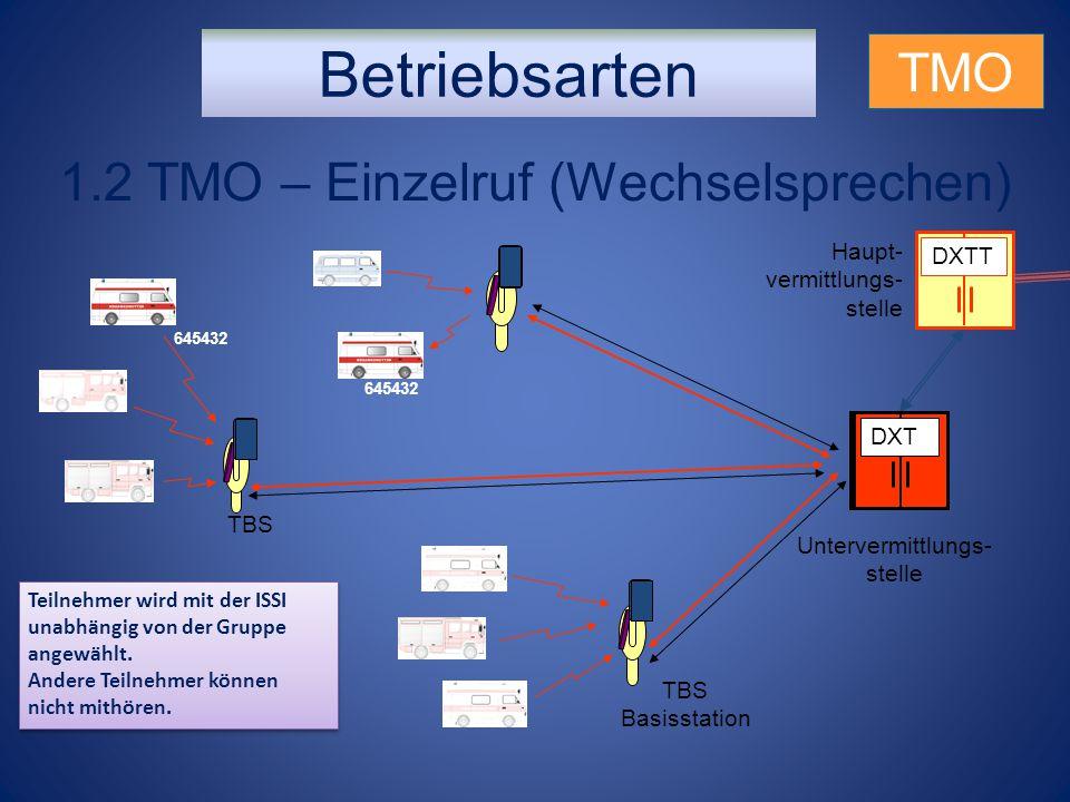 Betriebsarten TMO 1.2 TMO – Einzelruf (Wechselsprechen) DXT TBS Basisstation Untervermittlungs- stelle DXTT Haupt- vermittlungs- stelle DXT Teilnehmer