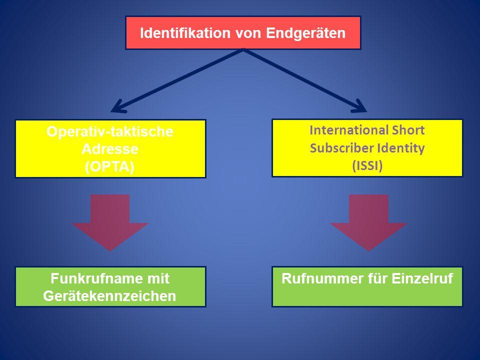 Identifikation von Endgeräten Operativ-taktische Adresse (OPTA) International Short Subscriber Identity (ISSI) 57-44-41-01-GF6 3 7 8 9 5 3 Beispiel