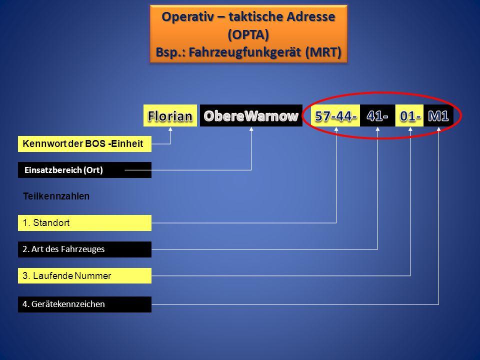 Kennwort der BOS -Einheit Einsatzbereich (Ort) Teilkennzahlen 1. Standort 2. Art des Fahrzeuges 3. Laufende Nummer Operativ – taktische Adresse (OPTA)