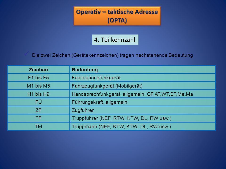 Operativ – taktische Adresse (OPTA) (OPTA) 4. Teilkennzahl Die zwei Zeichen (Gerätekennzeichen) tragen nachstehende Bedeutung ZeichenBedeutung F1 bis