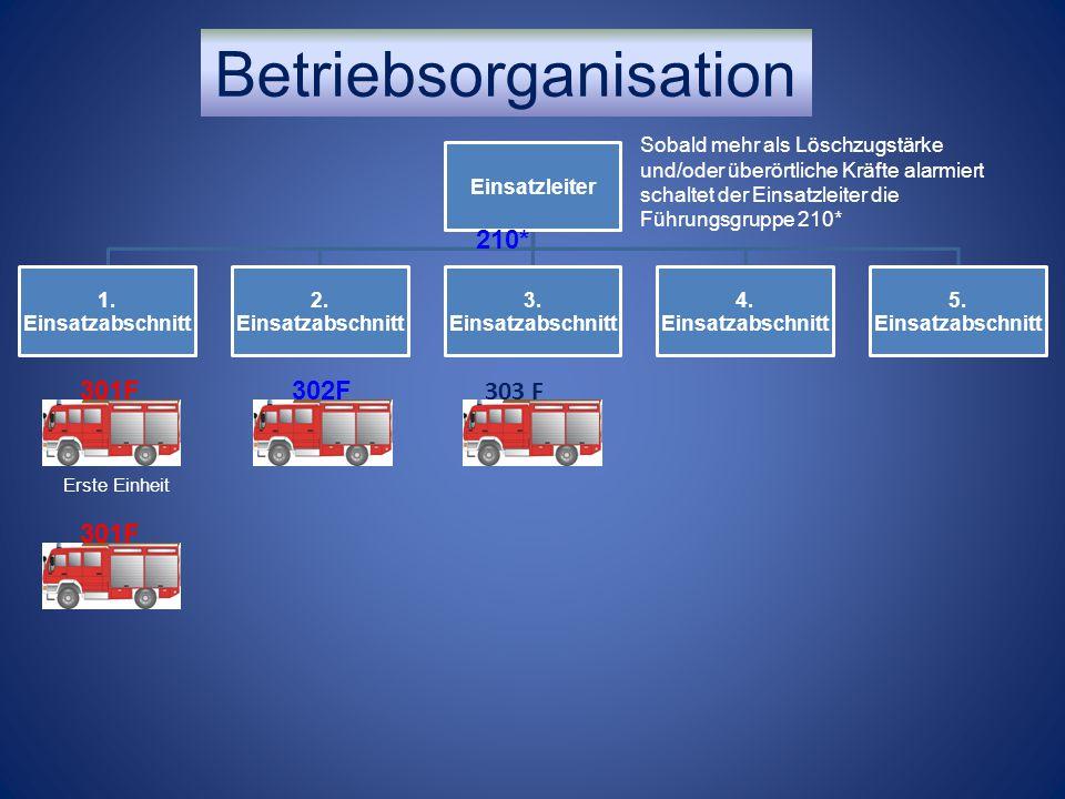 Betriebsorganisation Einsatzleiter 1. Einsatzabschnitt 2. Einsatzabschnitt 3. Einsatzabschnitt 4. Einsatzabschnitt 5. Einsatzabschnitt 301F302F Erste