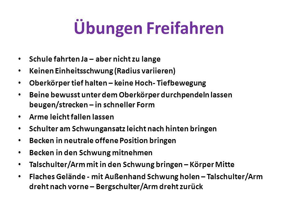 Übungen Stabies/Beserl Offene Kurssetzung – Radius u.