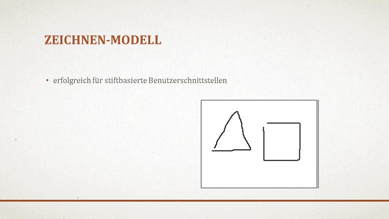 ZEICHNEN-MODELL erfolgreich für stiftbasierte Benutzerschnittstellen