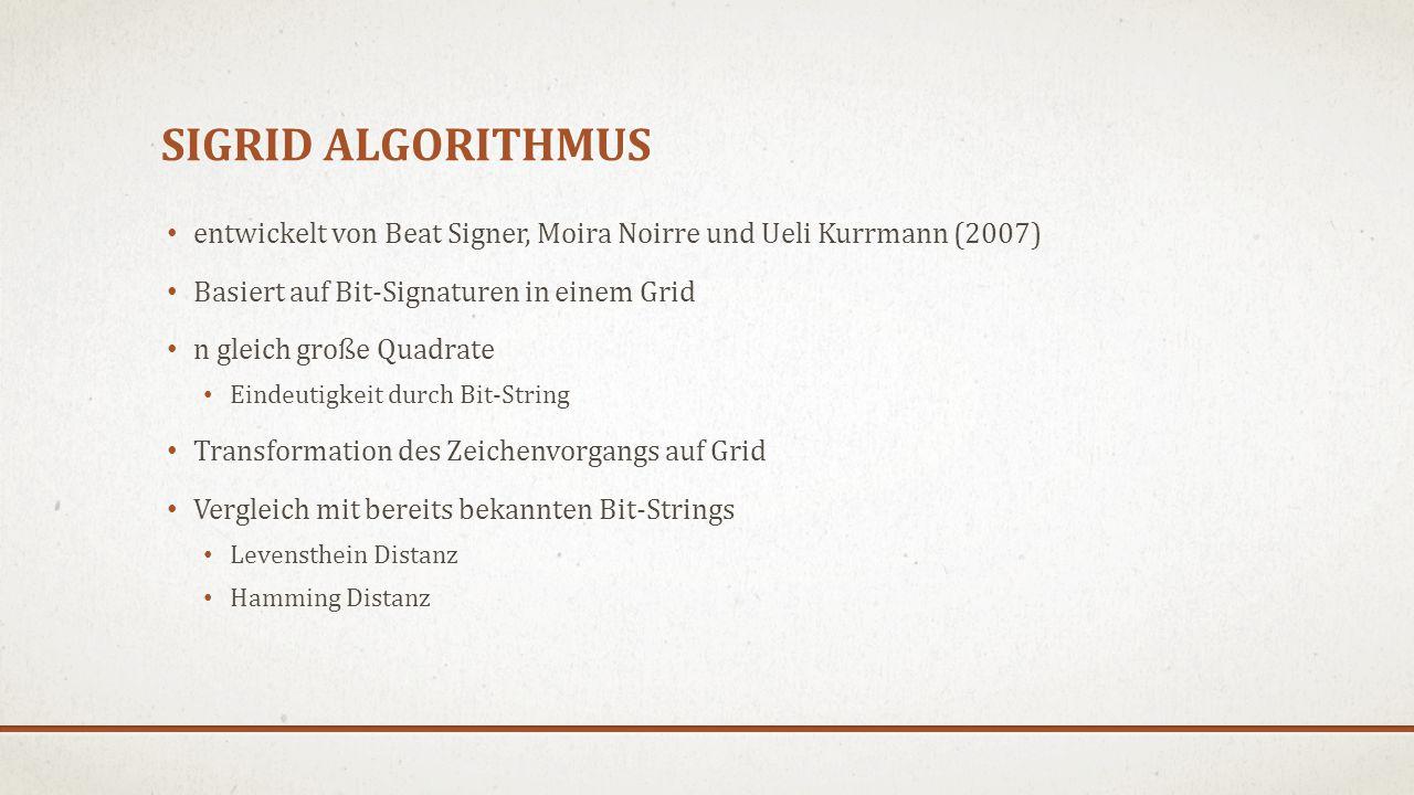 SIGRID ALGORITHMUS entwickelt von Beat Signer, Moira Noirre und Ueli Kurrmann (2007) Basiert auf Bit-Signaturen in einem Grid n gleich große Quadrate Eindeutigkeit durch Bit-String Transformation des Zeichenvorgangs auf Grid Vergleich mit bereits bekannten Bit-Strings Levensthein Distanz Hamming Distanz